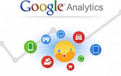 Google Analytics..