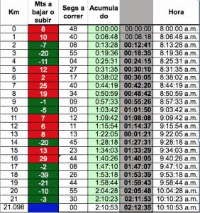 Captura de pantalla 2013-09-03 a la(s) 10.05.53