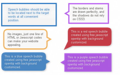 Como crear un Speech Bubbles con CSS3