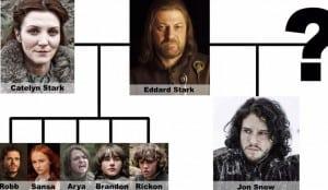 jon snow's mother, game of thrones
