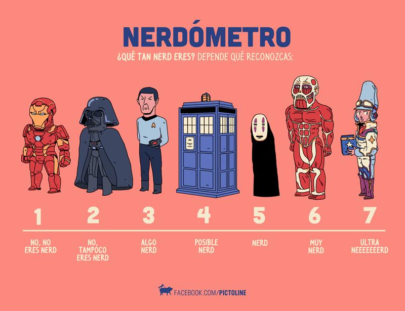 nerdometro