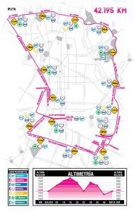 Ruta maraton GDL